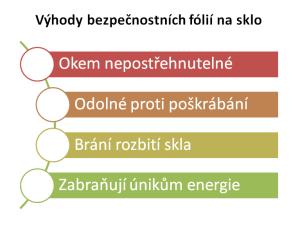vyhody-okenních-folii